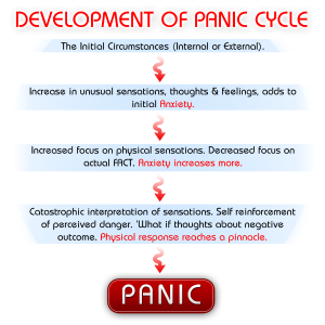 psychologist newport beach panic